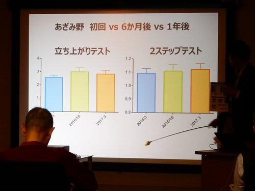 B-20170412体力測定結果報告会 (3).jpg
