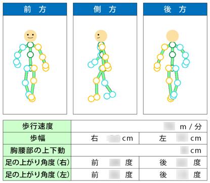 B-歩行測定会 (4).png
