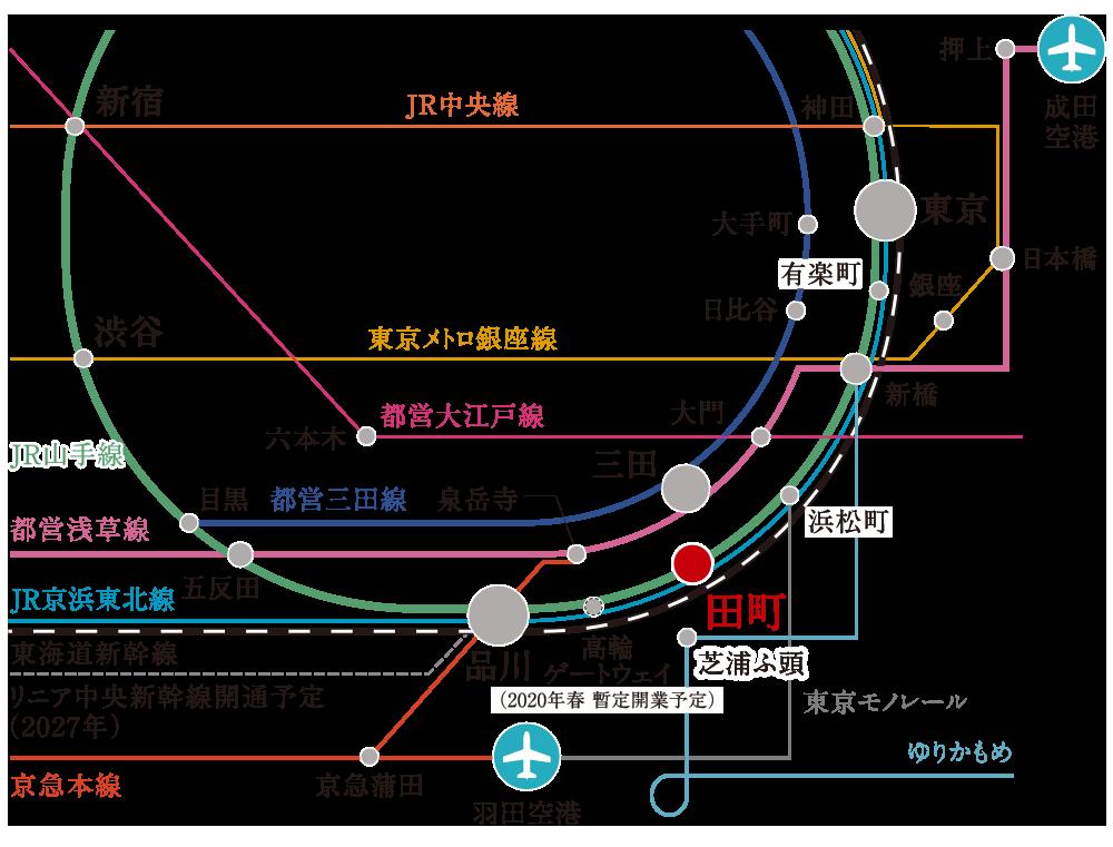 山手線 路線図 地図
